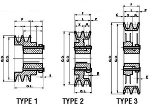 Double Groove H Series Sheave-Line