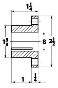 H Series Bushings-Line